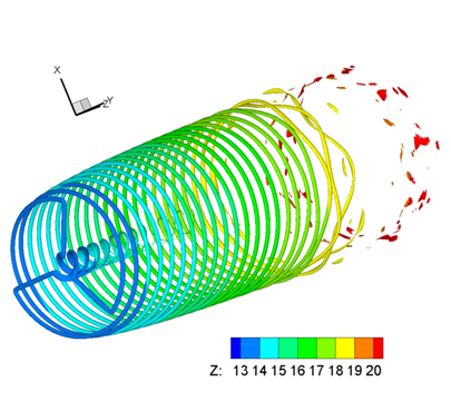 Figure 2, An iso-surface of the vorticity.
